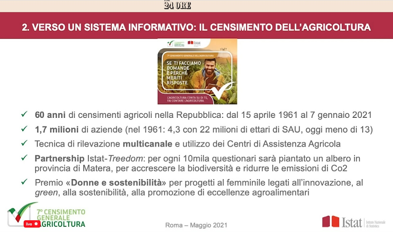Evento Food Industry Sole 24 ore